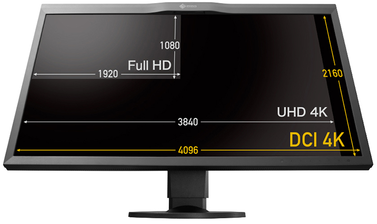 monitor EIZO ColorEdge 4k